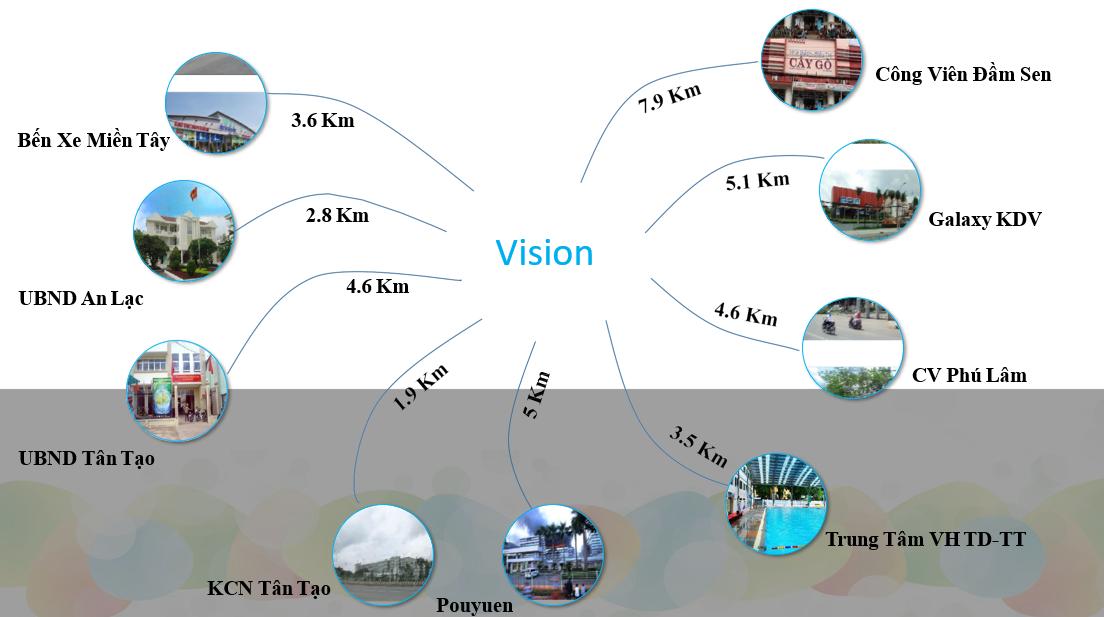 vision-vi-tri-84