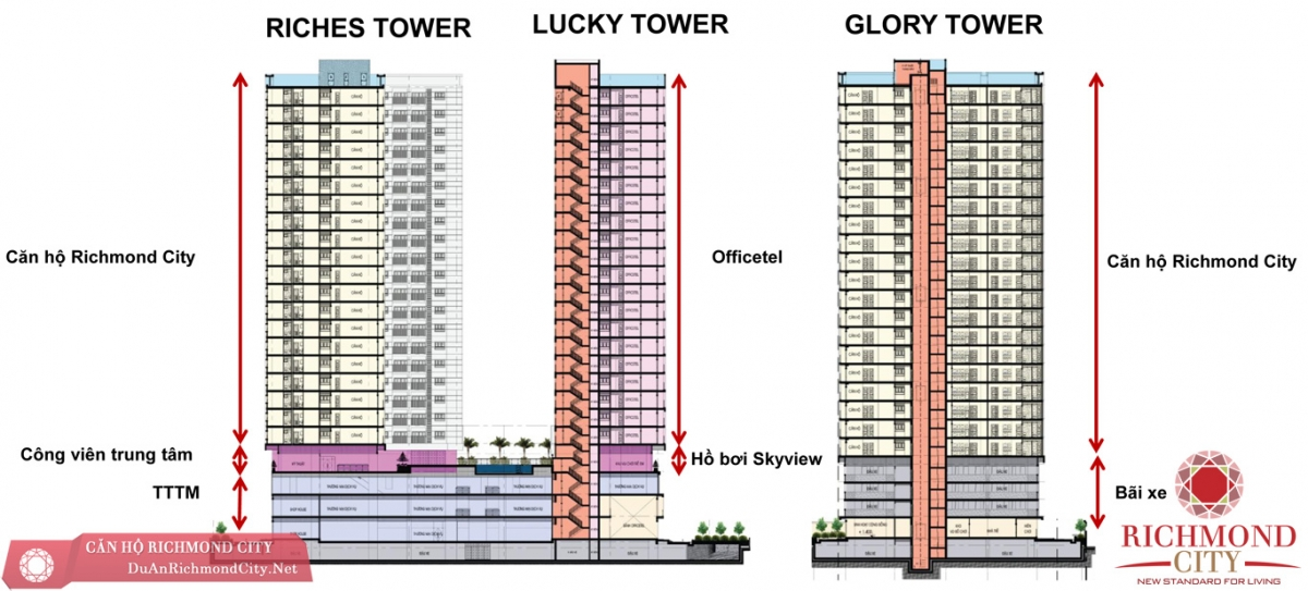 MB tổng thể căn hộ richmond city